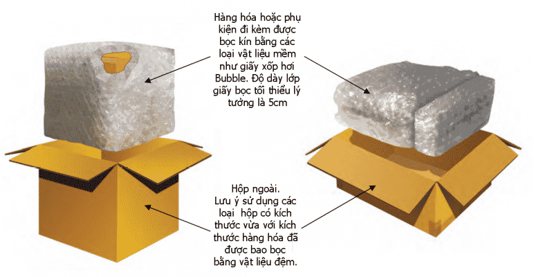 Bao bọc đồ đạc để chống trầy xước