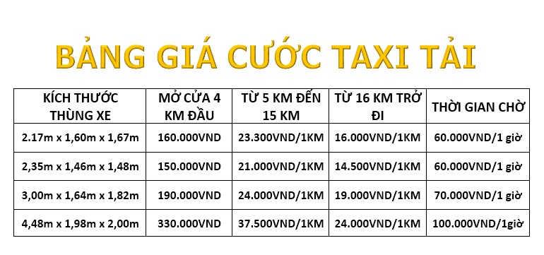 Bảng giá cước dịch vụ chuyển nhà quận Bình Tân