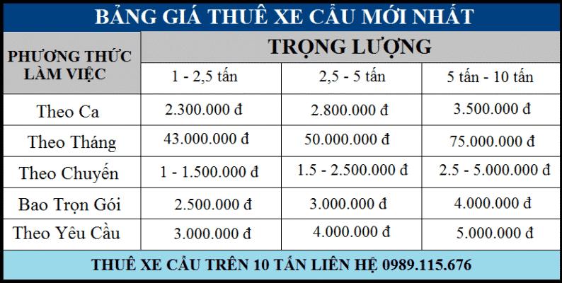 Bảng giá cho thuê xe cẩu