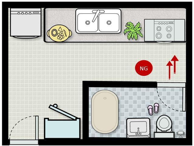 Cửa nhà bếp đối diện với cửa nhà vệ sinh